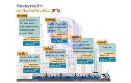 รถไฟฟ้าพลิกทำเลคอนโด ตลาดพลู-สะพานใหม่ บูมแสนล้าน